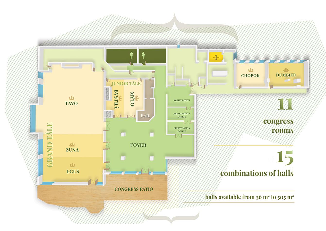 Kongresové hotely